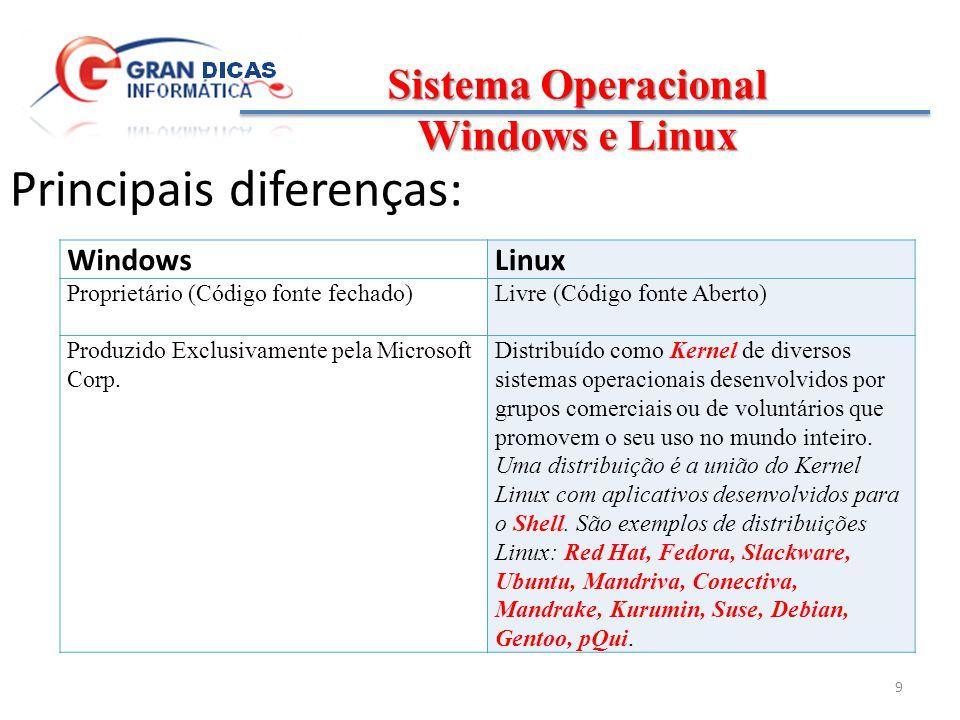 Sistema Operacional Windows e Linux 10 Principais diferenças: WindowsLinux Windows possui um único modelo de Interface Gráfica, conhecido como GUI – Graphical User Interface.