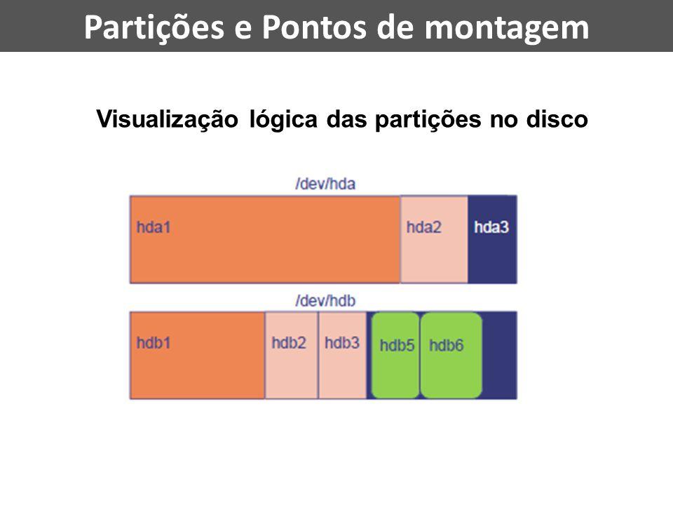 Partições e Pontos de montagem Visualização lógica das partições no disco