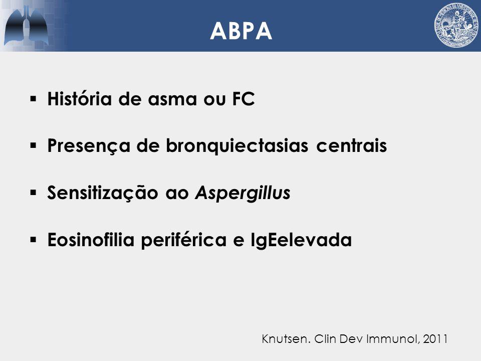 ABPA  Dividida em fases Aguda Remissão Exacerbação Cortico-dependente Fibrótica  Tratamento com corticóide e antifúngico Knutsen.