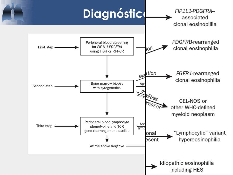 Padrão tomográfico diverso  Inflamatório Dulohery. Resp Med, 2011