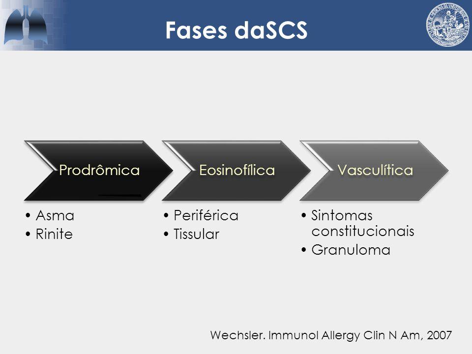 Critérios diagnósticos - ACR  Asma  Eosinofilia> 10%  Neuropatia  Infiltrados pulmonares  Anormalidades dos seios paranasais  Infiltrados eosinofílicosextravasculares à BX Sinico.