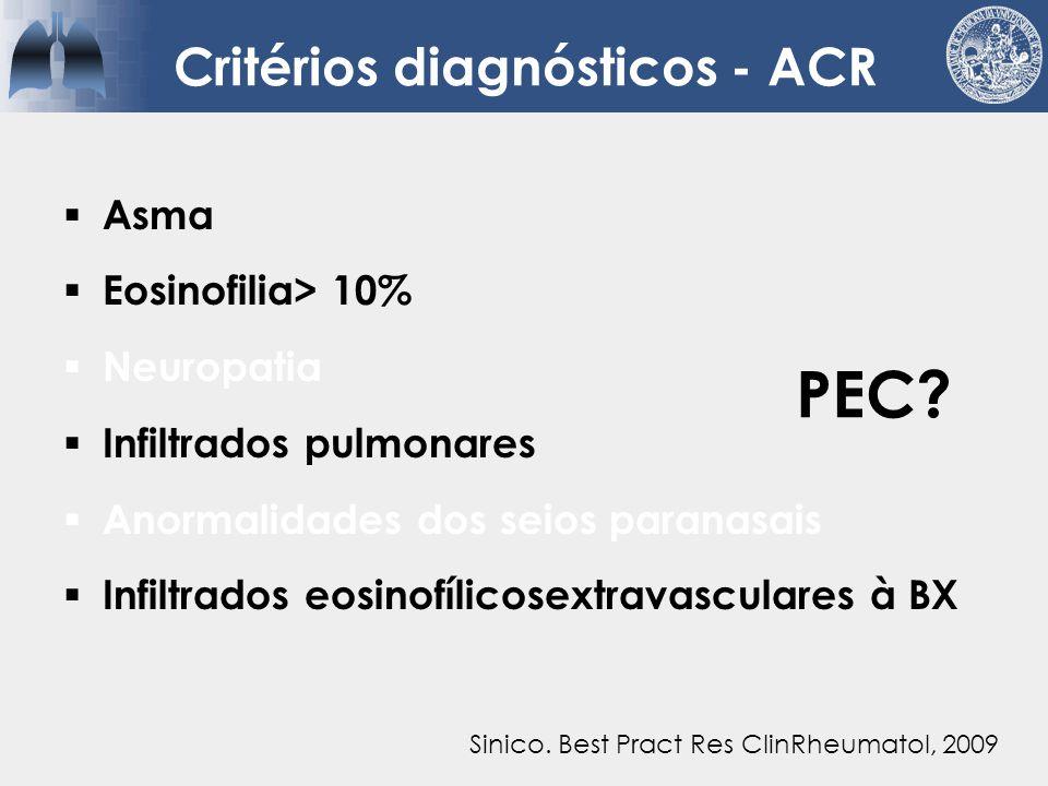Critérios diagnósticos - ACR  Asma  Eosinofilia> 10%  Neuropatia  Infiltrados pulmonares  Anormalidades dos seios paranasais  Infiltrados eosinofílicosextravasculares à BX ABPA.