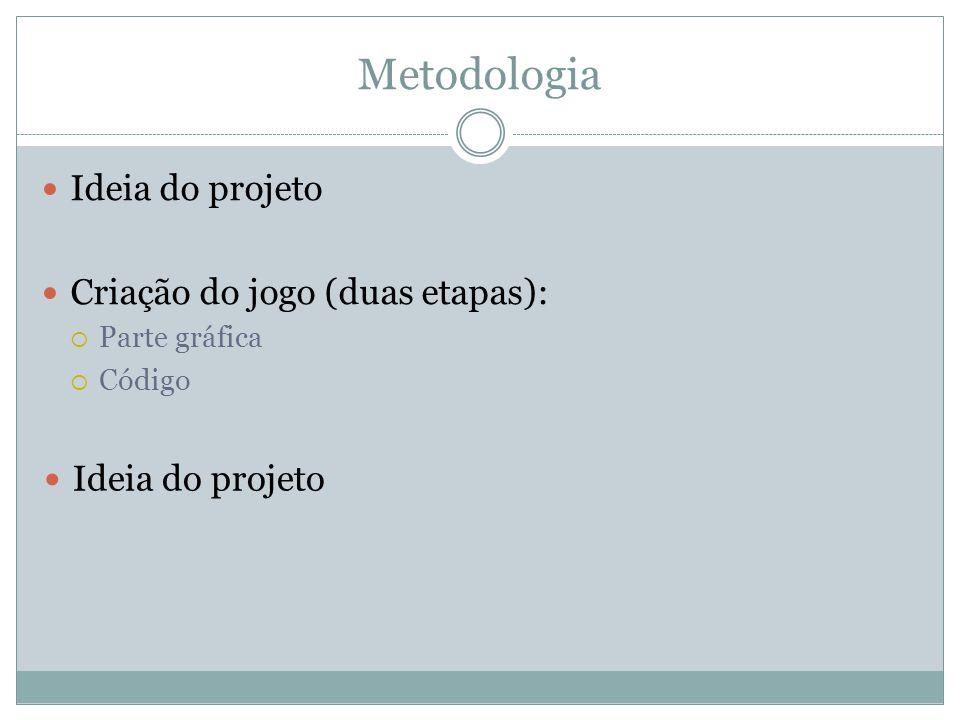 Metodologia Ideia do projeto Criação do jogo (duas etapas):  Parte gráfica  Código Ideia do projeto