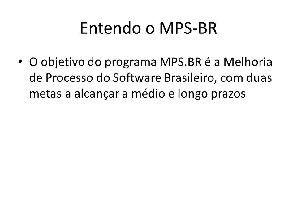 Entendo o MPS-BR O objetivo do programa MPS.BR é a Melhoria de Processo do Software Brasileiro, com duas metas a alcançar a médio e longo prazos
