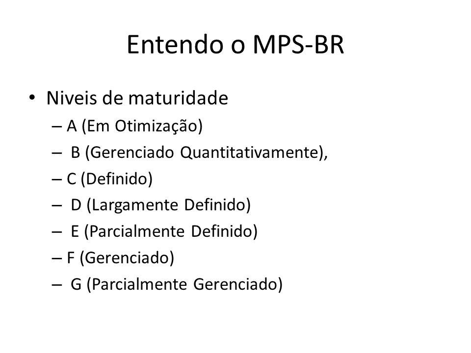 Entendo o MPS-BR Niveis de maturidade – A (Em Otimização) – B (Gerenciado Quantitativamente), – C (Definido) – D (Largamente Definido) – E (Parcialmente Definido) – F (Gerenciado) – G (Parcialmente Gerenciado)