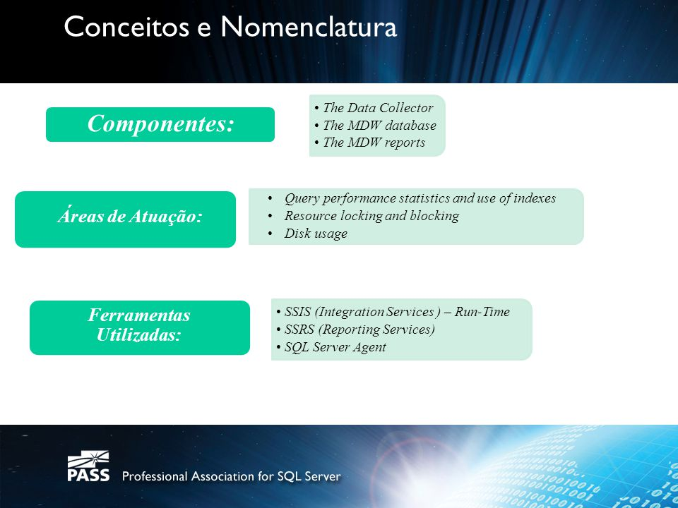 Conceitos e Nomenclatura The Data Collector The MDW database The MDW reports Componentes: Áreas de Atuação: Query performance statistics and use of indexes Resource locking and blocking Disk usage Ferramentas Utilizadas: SSIS (Integration Services ) – Run-Time SSRS (Reporting Services) SQL Server Agent