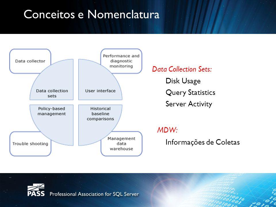 Próximas sessões Hoje -22hs – Primeiro contato com as ferramentas de BI do SQL Server - SSIS + SSAS + SSRS (Diego Nogare)