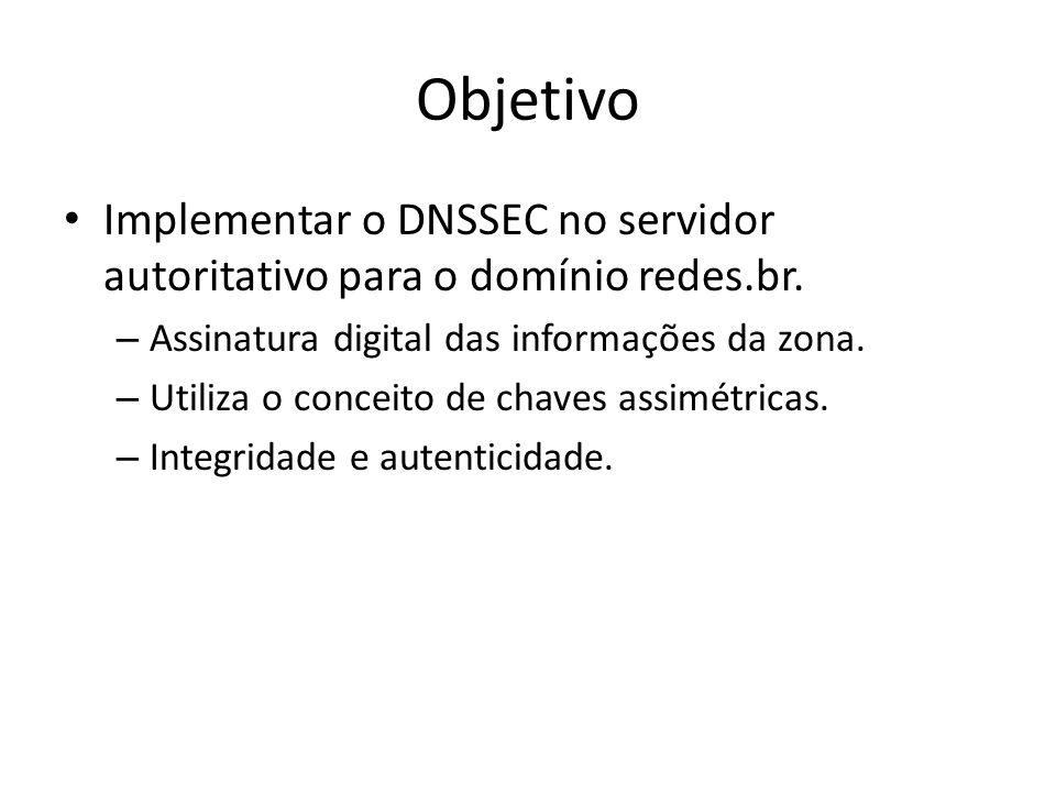 Objetivo Implementar o DNSSEC no servidor autoritativo para o domínio redes.br. – Assinatura digital das informações da zona. – Utiliza o conceito de