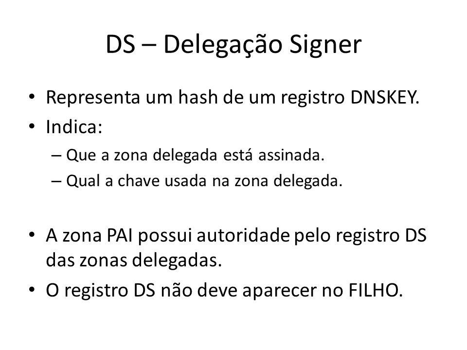 DS – Delegação Signer Representa um hash de um registro DNSKEY. Indica: – Que a zona delegada está assinada. – Qual a chave usada na zona delegada. A