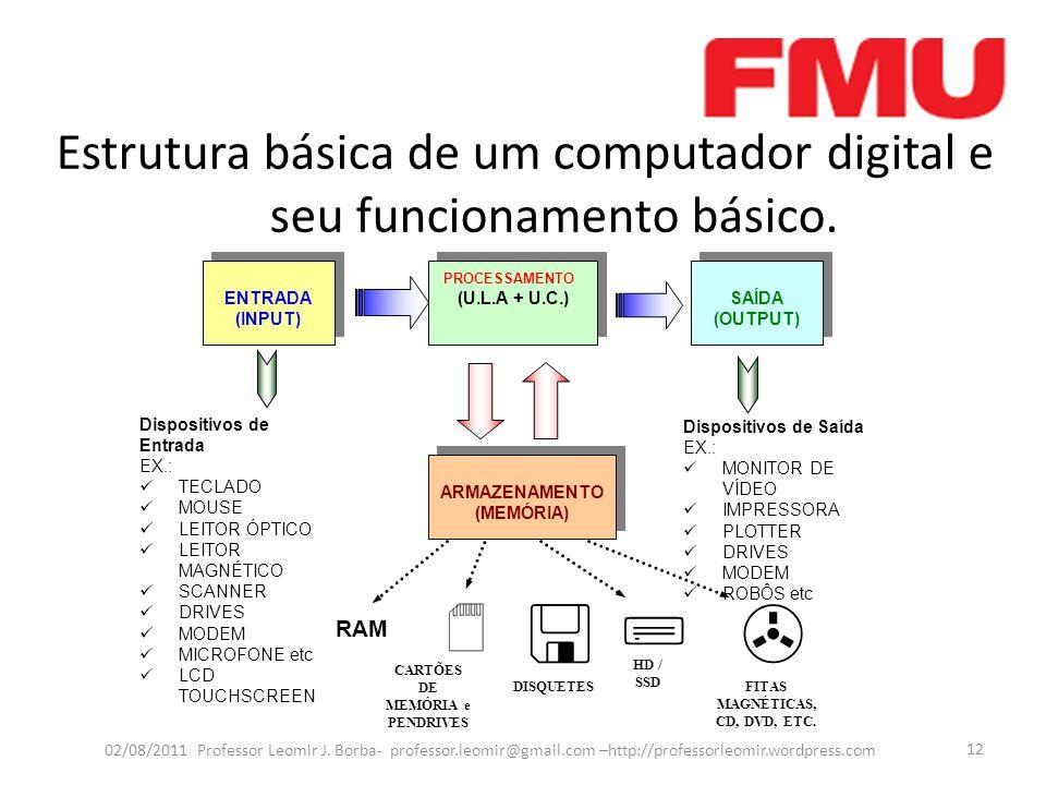 Estrutura básica de um computador digital e seu funcionamento básico. 02/08/2011 Professor Leomir J. Borba- professor.leomir@gmail.com –http://profess