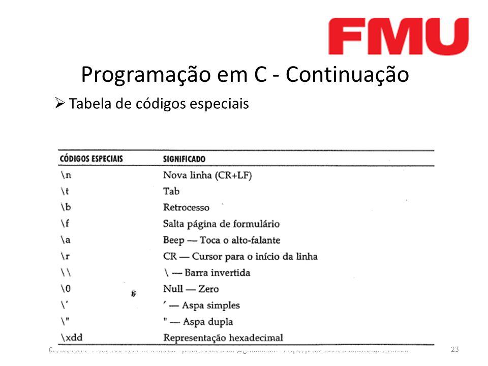 Programação em C - Continuação  Tabela de códigos especiais 02/08/2011 Professor Leomir J. Borba- professor.leomir@gmail.com –http://professorleomir.