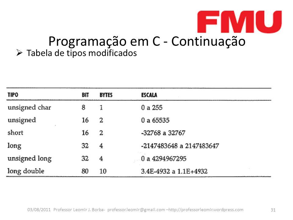 Programação em C - Continuação  Tabela de tipos modificados 31 03/08/2011 Professor Leomir J. Borba- professor.leomir@gmail.com –http://professorleom