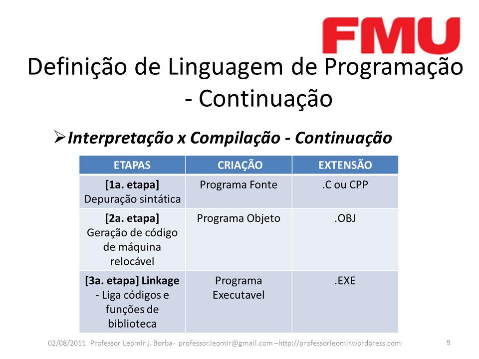 Definição de Linguagem de Programação - Continuação  Interpretação x Compilação - Continuação 02/08/2011 Professor Leomir J. Borba- professor.leomir@