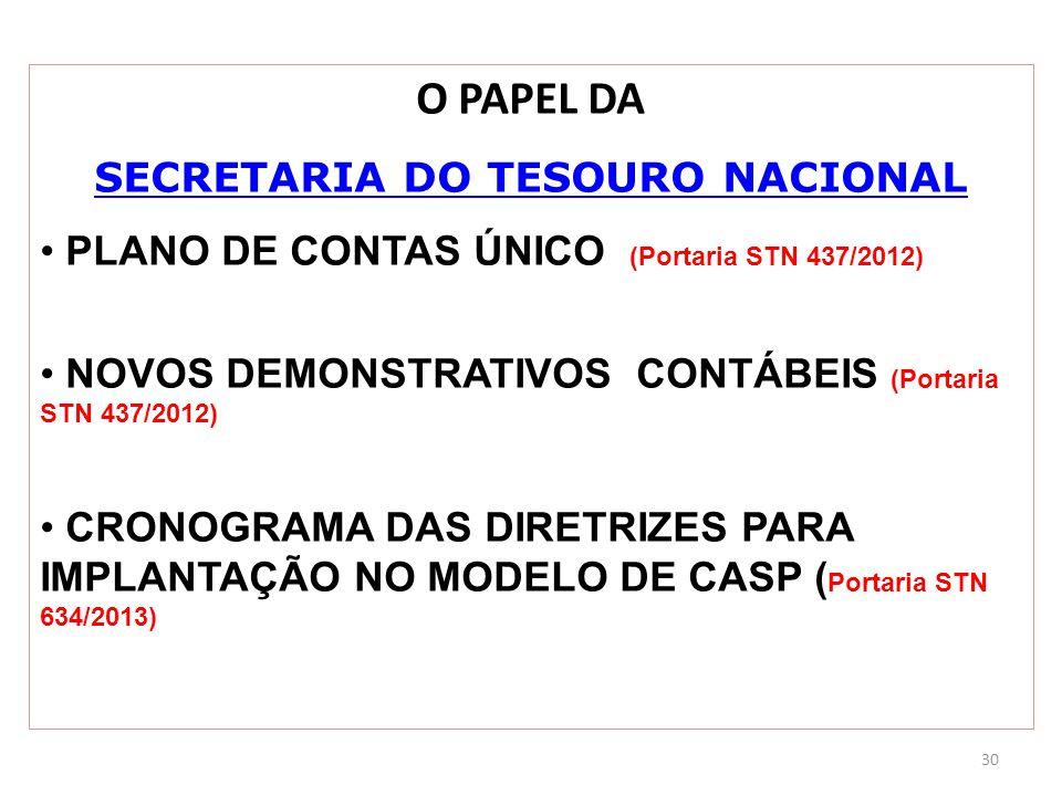 30 O PAPEL DA SECRETARIA DO TESOURO NACIONAL PLANO DE CONTAS ÚNICO (Portaria STN 437/2012) NOVOS DEMONSTRATIVOS CONTÁBEIS (Portaria STN 437/2012) CRON