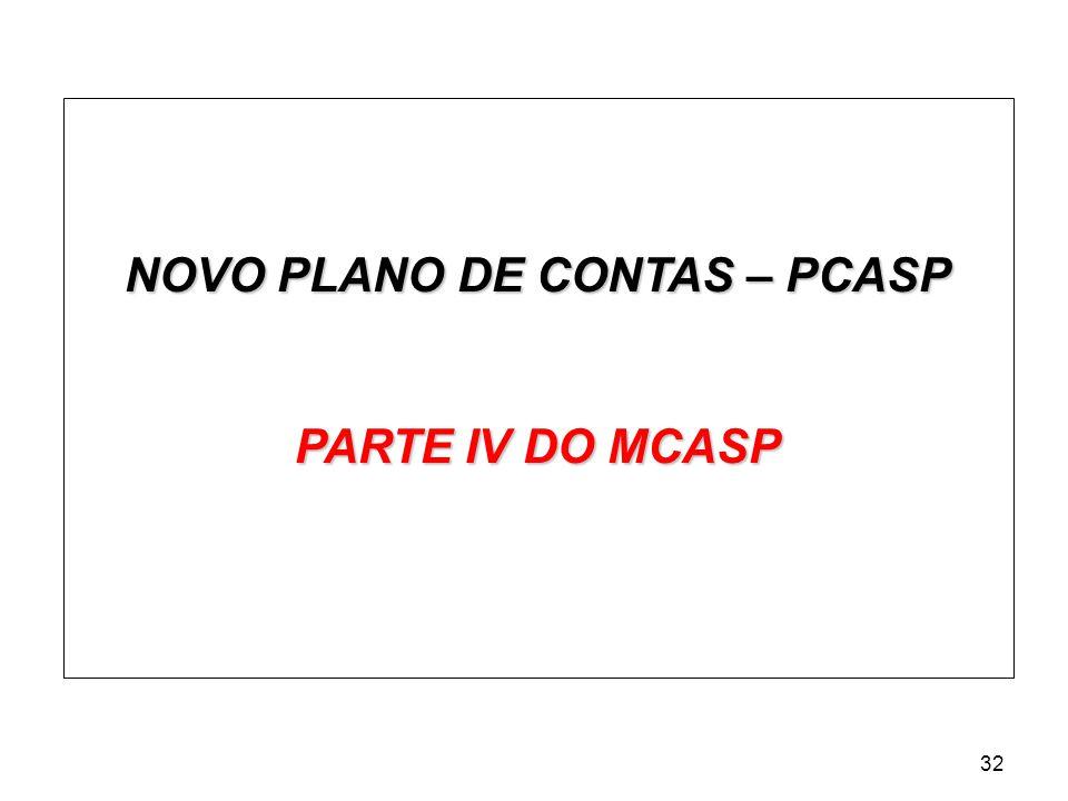 NOVO PLANO DE CONTAS – PCASP PARTE IV DO MCASP 32