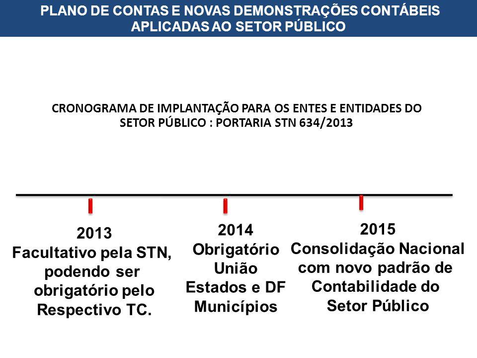 2014 Obrigatório União Estados e DF Municípios 2015 Consolidação Nacional com novo padrão de Contabilidade do Setor Público 2013 Facultativo pela STN,