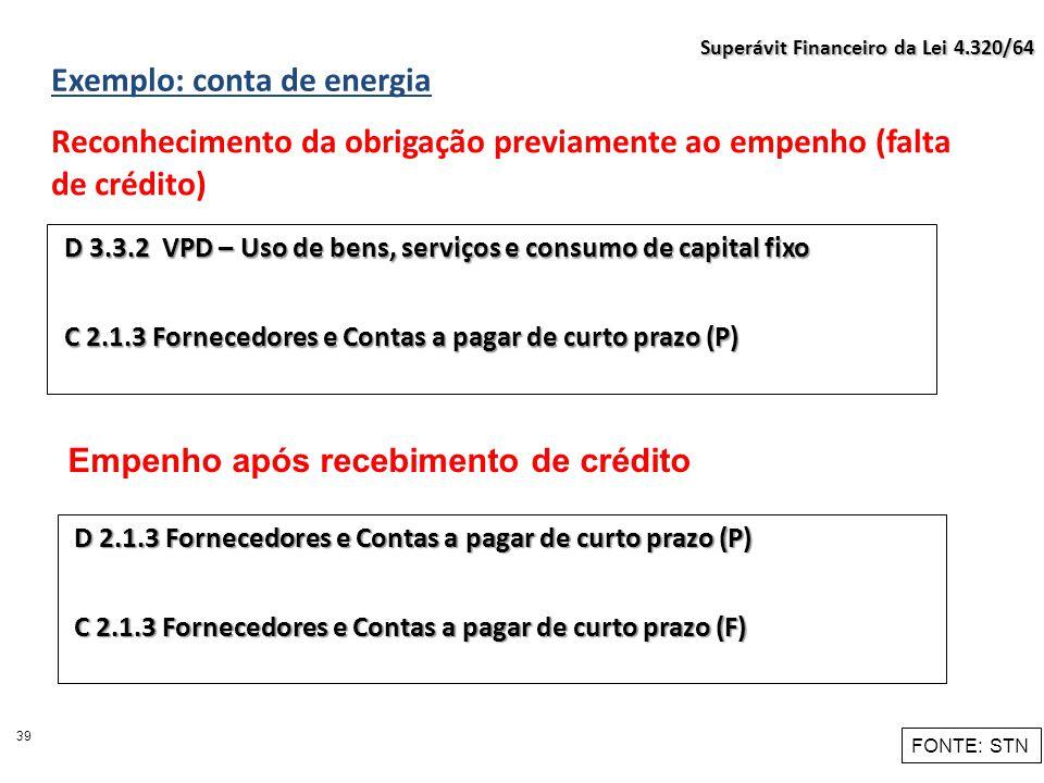 Exemplo: conta de energia 39 Reconhecimento da obrigação previamente ao empenho (falta de crédito) D 2.1.3 Fornecedores e Contas a pagar de curto praz