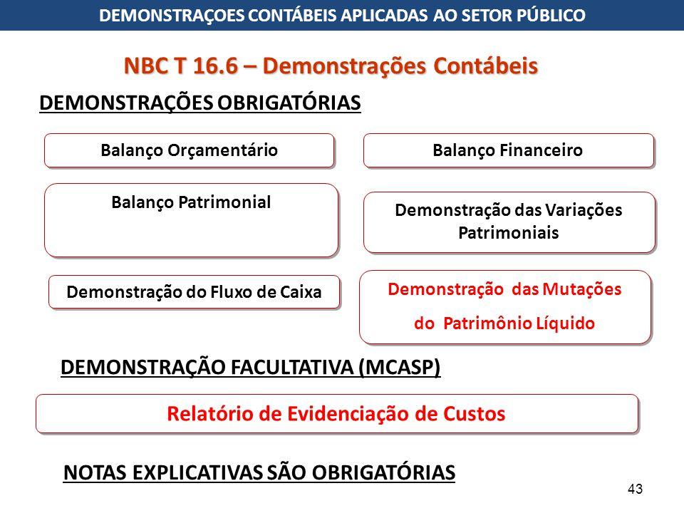 Balanço Orçamentário Balanço Financeiro Balanço Patrimonial Demonstração das Variações Patrimoniais Demonstração do Fluxo de Caixa Relatório de Eviden