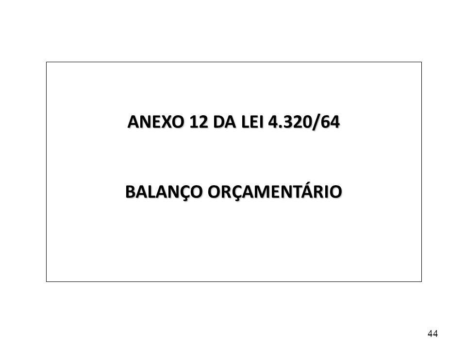 ANEXO 12 DA LEI 4.320/64 BALANÇO ORÇAMENTÁRIO 44