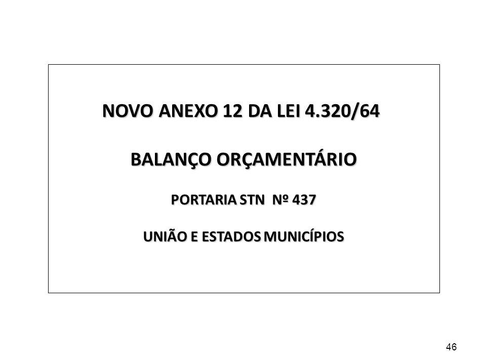 NOVO ANEXO 12 DA LEI 4.320/64 BALANÇO ORÇAMENTÁRIO PORTARIA STN Nº 437 UNIÃO E ESTADOS MUNICÍPIOS 46