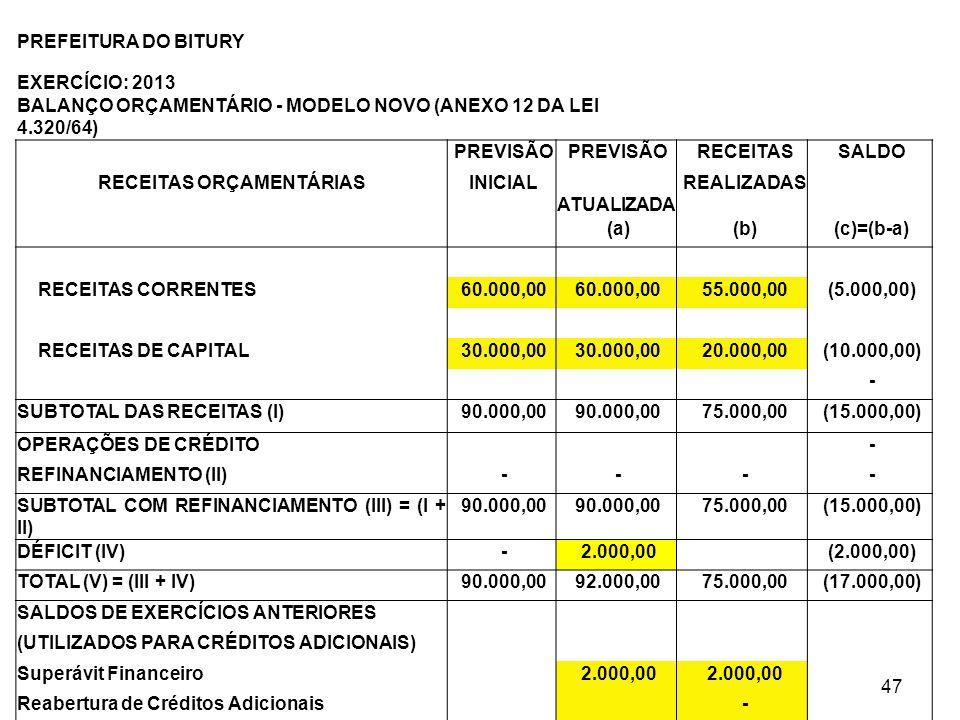 Balanço Orçamentário – nova estrutura 47 PREFEITURA DO BITURY EXERCÍCIO: 2013 BALANÇO ORÇAMENTÁRIO - MODELO NOVO (ANEXO 12 DA LEI 4.320/64) PREVISÃO R