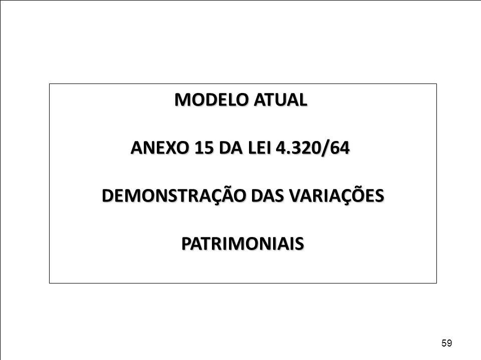 MODELO ATUAL ANEXO 15 DA LEI 4.320/64 DEMONSTRAÇÃO DAS VARIAÇÕES PATRIMONIAIS 59