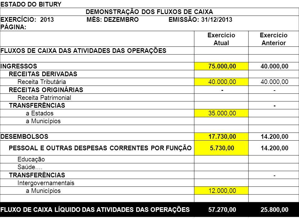 Estrutura da DFC – método direto 66 ESTADO DO BITURY DEMONSTRAÇÃO DOS FLUXOS DE CAIXA EXERCÍCIO: 2013 MÊS: DEZEMBRO EMISSÃO: 31/12/2013 PÁGINA: Exercí