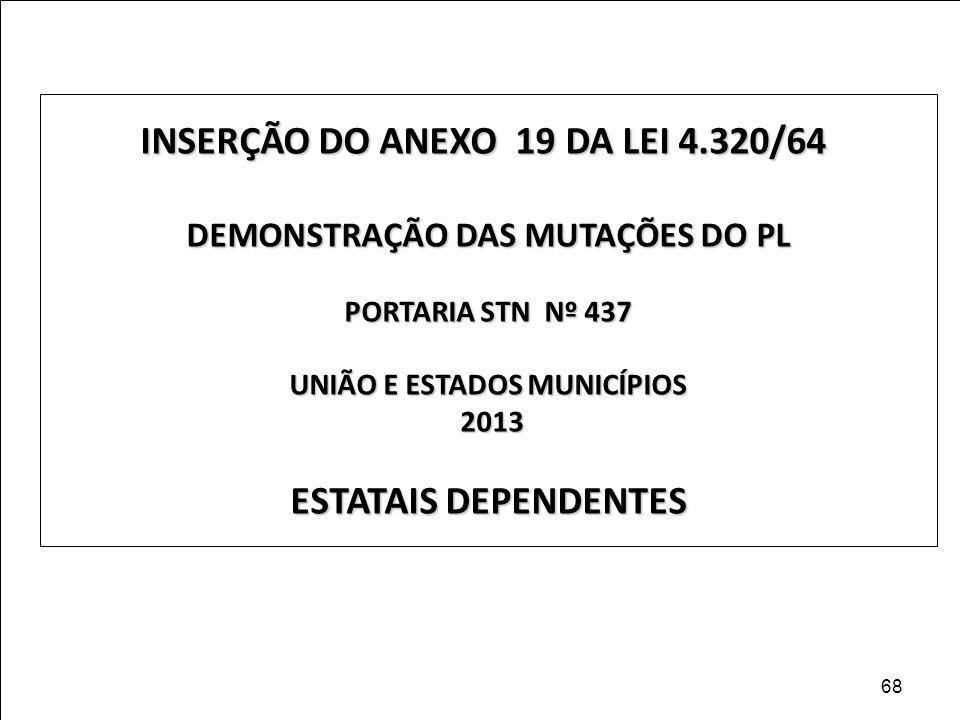 INSERÇÃO DO ANEXO 19 DA LEI 4.320/64 DEMONSTRAÇÃO DAS MUTAÇÕES DO PL PORTARIA STN Nº 437 UNIÃO E ESTADOS MUNICÍPIOS 2013 2013 ESTATAIS DEPENDENTES 68