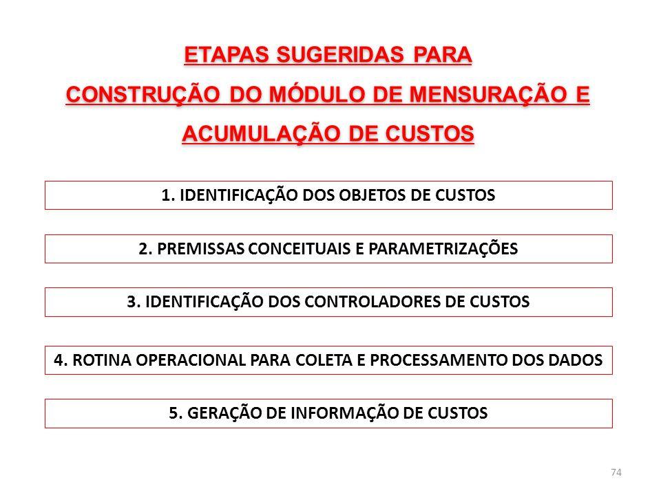 74 ETAPAS SUGERIDAS PARA CONSTRUÇÃO DO MÓDULO DE MENSURAÇÃO E ACUMULAÇÃO DE CUSTOS ETAPAS SUGERIDAS PARA CONSTRUÇÃO DO MÓDULO DE MENSURAÇÃO E ACUMULAÇ
