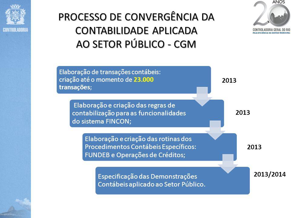 PROCESSO DE CONVERGÊNCIA DA CONTABILIDADE APLICADA AO SETOR PÚBLICO - CGM Elaboração de transações contábeis: criação até o momento de 23.000 transaçõ