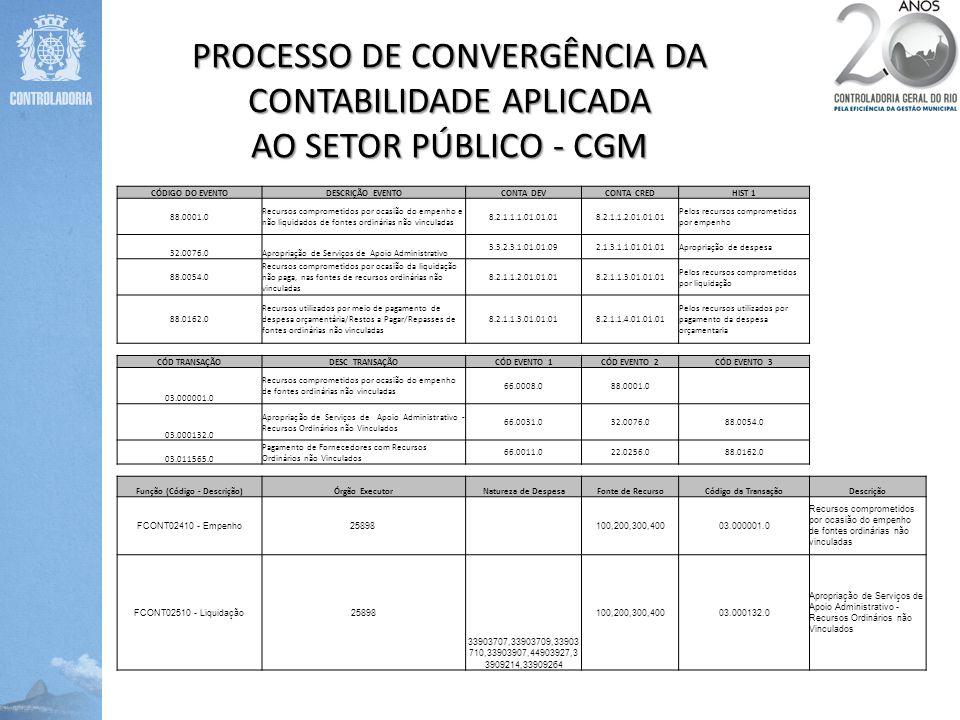 PROCESSO DE CONVERGÊNCIA DA CONTABILIDADE APLICADA AO SETOR PÚBLICO - CGM CÓDIGO DO EVENTO DESCRIÇÃO EVENTOCONTA DEVCONTA CREDHIST 1 88.0001.0 Recurso