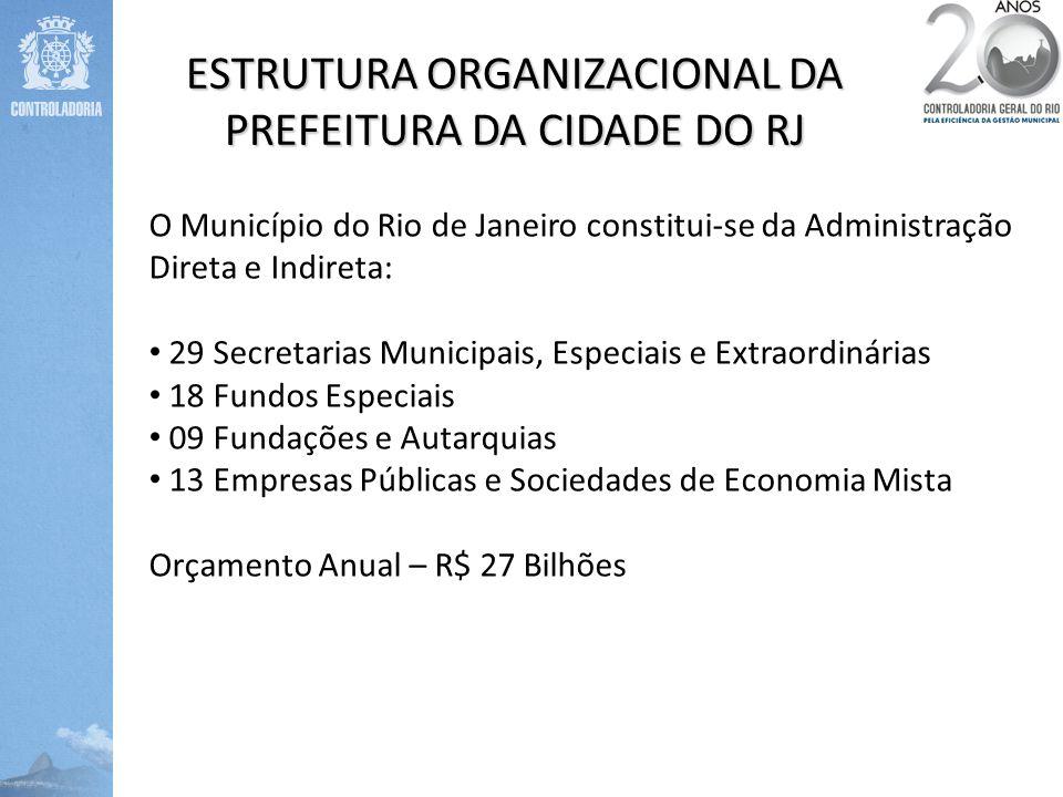 ESTRUTURA ORGANIZACIONAL DA PREFEITURA DA CIDADE DO RJ O Município do Rio de Janeiro constitui-se da Administração Direta e Indireta: 29 Secretarias M