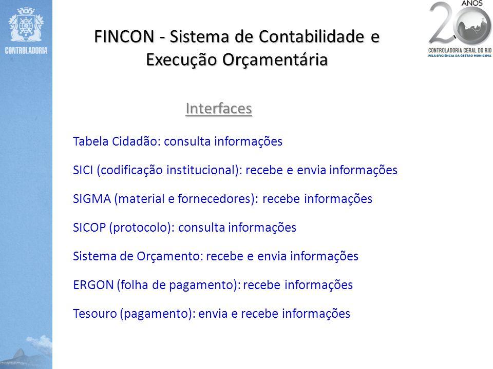 FINCON - Sistema de Contabilidade e Execução Orçamentária Interfaces Tabela Cidadão: consulta informações SICI (codificação institucional): recebe e e