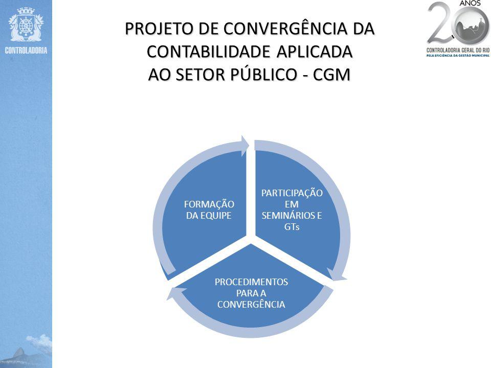 PROJETO DE CONVERGÊNCIA DA CONTABILIDADE APLICADA AO SETOR PÚBLICO - CGM PARTICIPAÇÃO EM SEMINÁRIOS E GTs PROCEDIMENTOS PARA A CONVERGÊNCIA FORMAÇÃO D