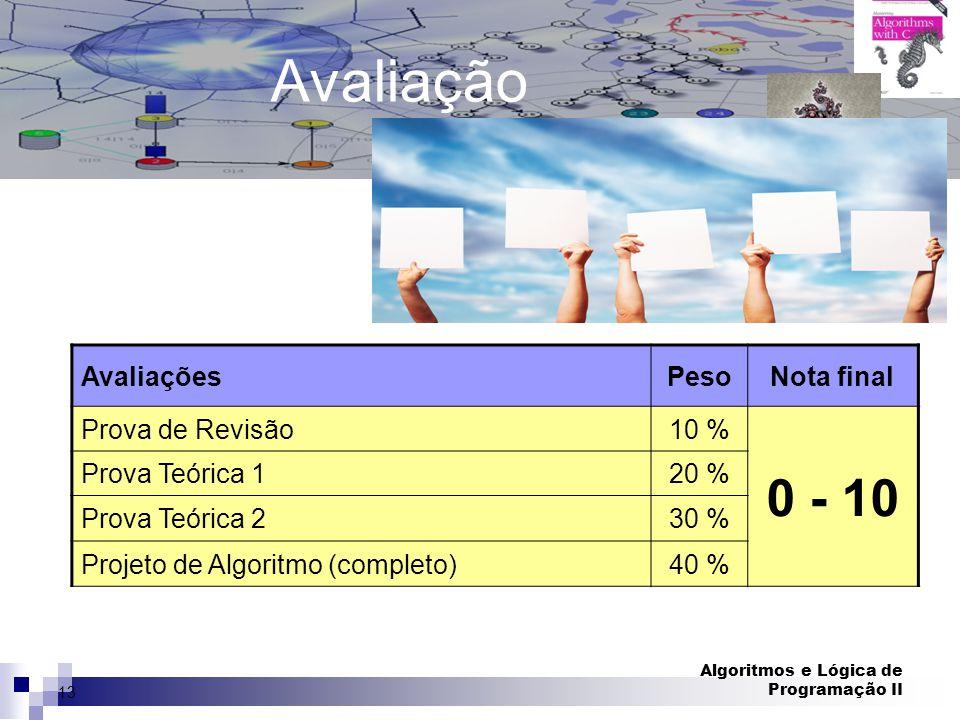 Algoritmos e Lógica de Programação II 13 Avaliação AvaliaçõesPesoNota final Prova de Revisão10 % 0 - 10 Prova Teórica 120 % Prova Teórica 230 % Projeto de Algoritmo (completo)40 %