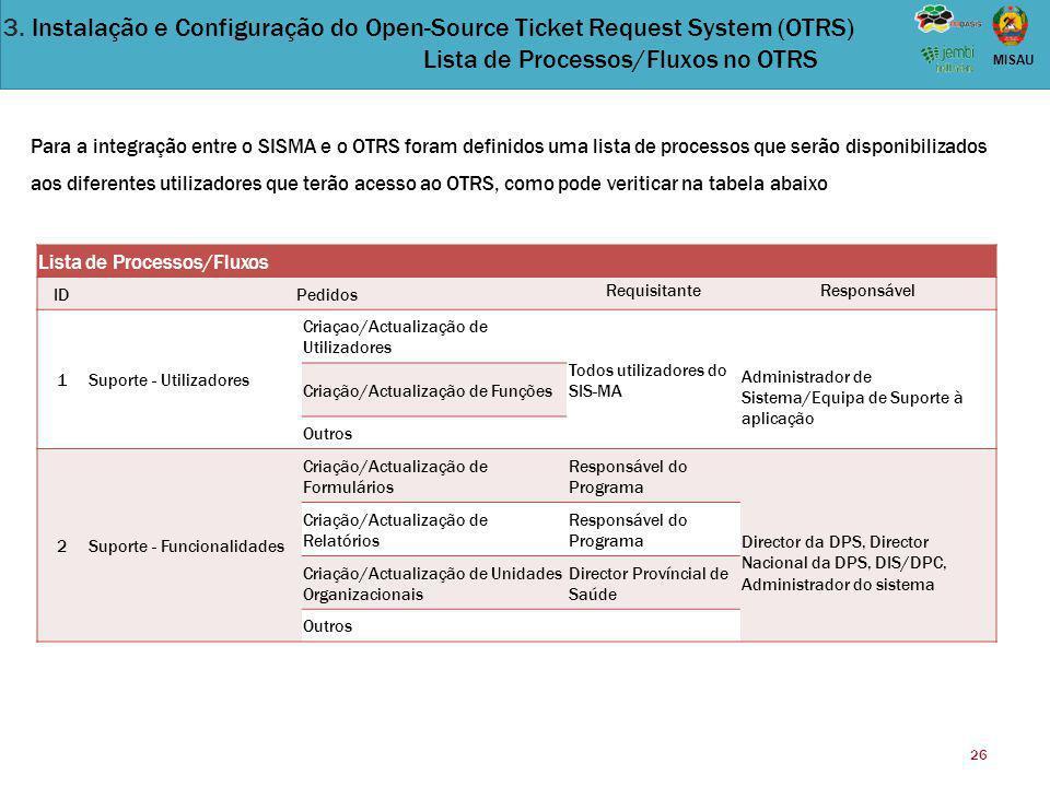 26 MISAU Para a integração entre o SISMA e o OTRS foram definidos uma lista de processos que serão disponibilizados aos diferentes utilizadores que te