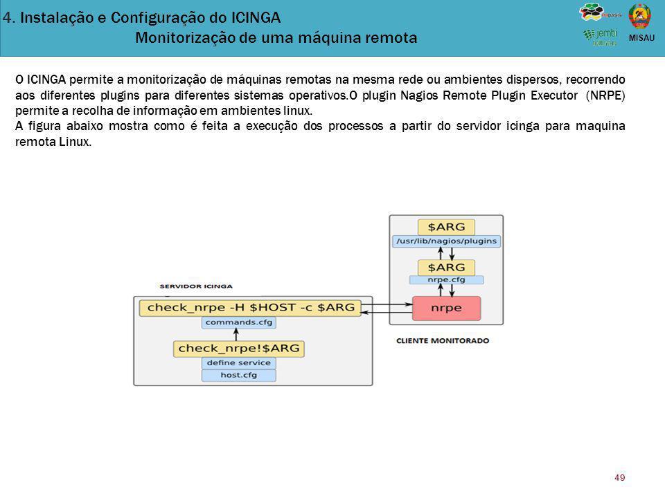 49 MISAU O ICINGA permite a monitorização de máquinas remotas na mesma rede ou ambientes dispersos, recorrendo aos diferentes plugins para diferentes