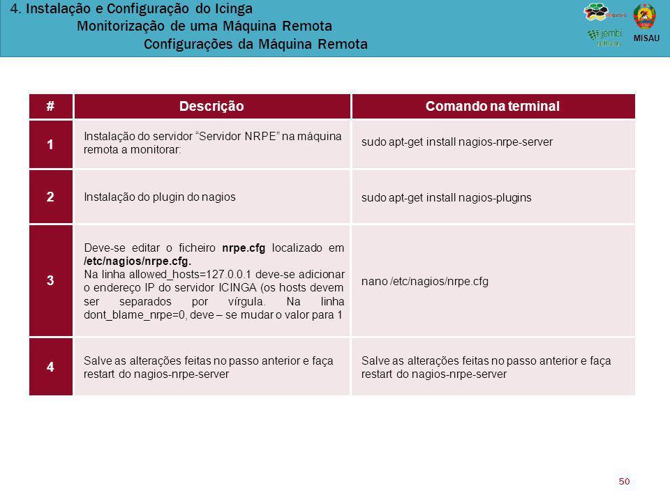 """50 MISAU 4. Instalação e Configuração do Icinga Monitorização de uma Máquina Remota Configurações da Máquina Remota Instalação do servidor """"Servidor N"""