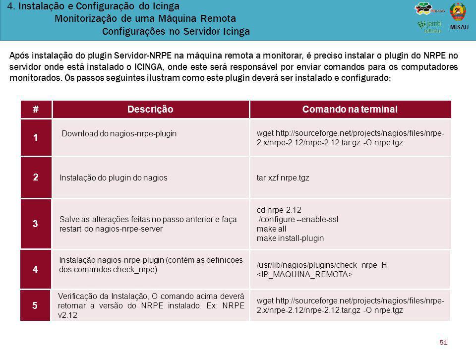 51 MISAU 4. Instalação e Configuração do Icinga Monitorização de uma Máquina Remota Configurações no Servidor Icinga Download do nagios-nrpe-plugin In