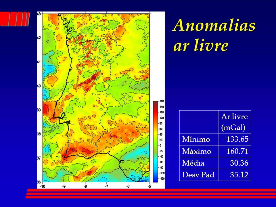 Anomalias ar livre Ar livre (mGal) Mínimo-133.65 Máximo160.71 Média30.36 Desv Pad35.12