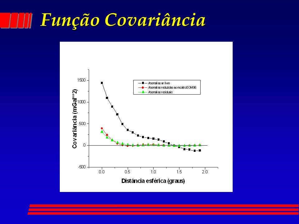 Função Covariância