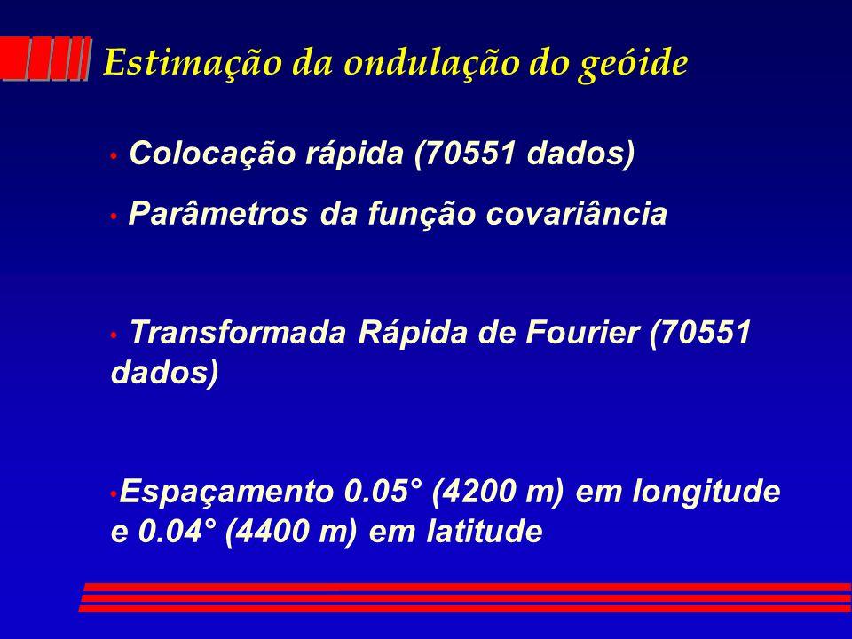Estimação da ondulação do geóide Colocação rápida (70551 dados) Parâmetros da função covariância Transformada Rápida de Fourier (70551 dados) Espaçamento 0.05° (4200 m) em longitude e 0.04° (4400 m) em latitude