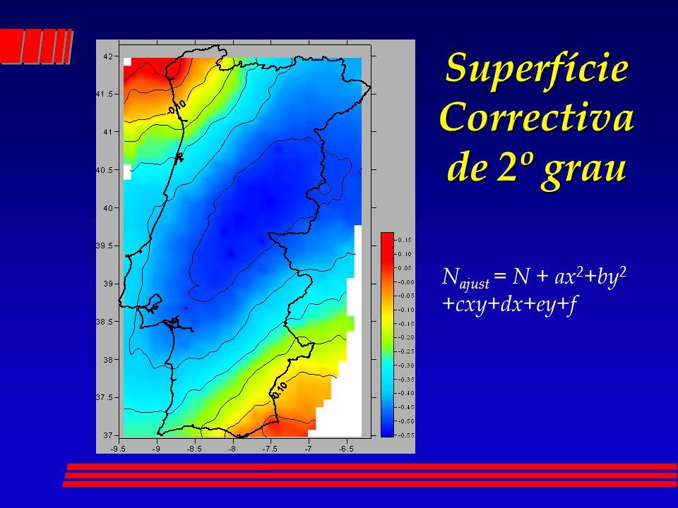 Superfície Correctiva de 2º grau N ajust = N + ax 2 +by 2 +cxy+dx+ey+f