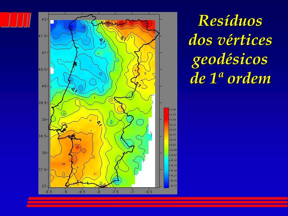 Resíduos dos vértices geodésicos de 1ª ordem