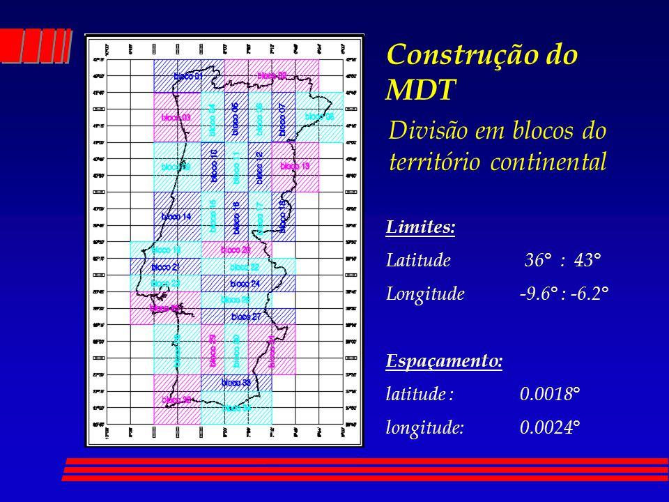 Divisão em blocos do território continental Limites: Latitude 36° : 43° Longitude -9.6° : -6.2° Espaçamento: latitude : 0.0018° longitude: 0.0024° Construção do MDT