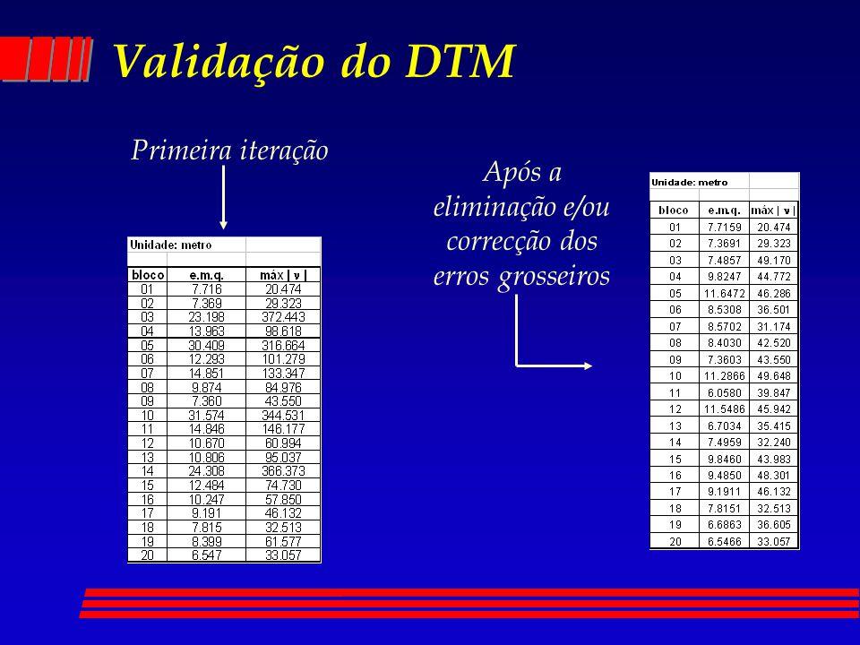 Validação do DTM Primeira iteração Após a eliminação e/ou correcção dos erros grosseiros
