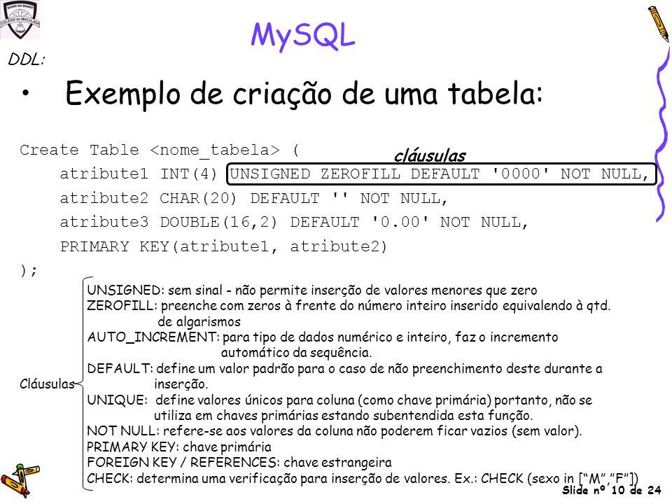 Slide nº 10 de 24 Exemplo de criação de uma tabela: Create Table ( atribute1 INT(4) UNSIGNED ZEROFILL DEFAULT '0000' NOT NULL, atribute2 CHAR(20) DEFA