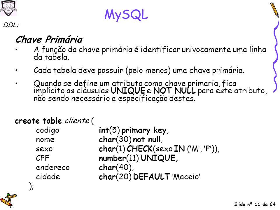 Slide nº 11 de 24 Chave Primária A função da chave primária é identificar univocamente uma linha da tabela. Cada tabela deve possuir (pelo menos) uma