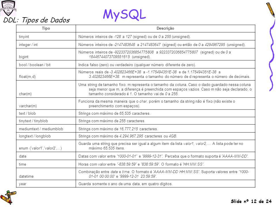 Slide nº 12 de 24 MySQL DDL: Tipos de Dados TipoDescrição tinyintNúmeros inteiros de -128 a 127 (signed) ou de 0 a 255 (unsigned). integer / intNúmero