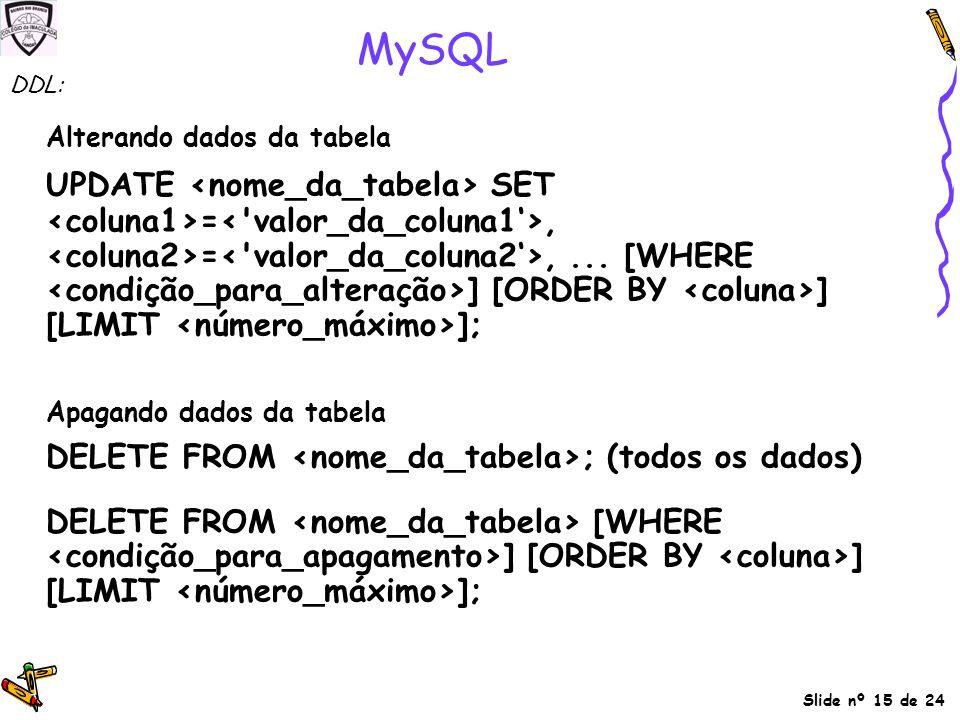 Slide nº 15 de 24 MySQL Alterando dados da tabela UPDATE SET =, =,... [WHERE ] [ORDER BY ] [LIMIT ]; Apagando dados da tabela DELETE FROM ; (todos os